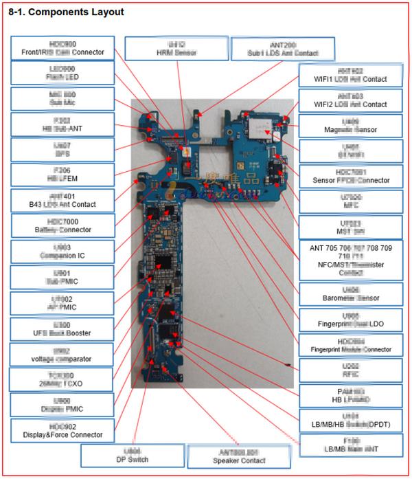 电路原理图|拆卸组装指南|逻辑框图|点位图|位置图|主板图|元件注释图
