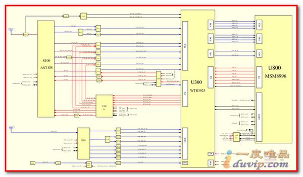 小米Mi 5S Plus电路方框图